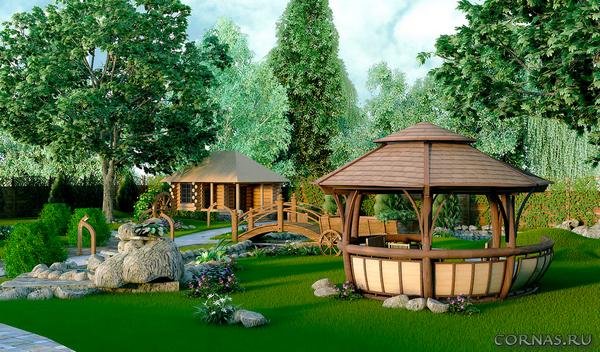 Ландшафтный дизайн основы и принципы