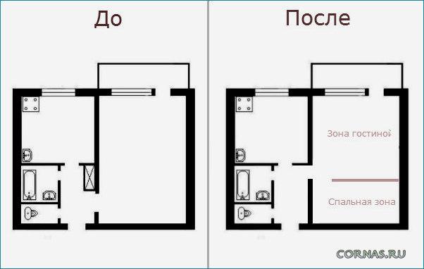 Shema-pereplanirovki-