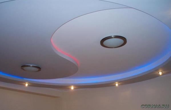 Как сделать потолок из гипсокартона фото идеи