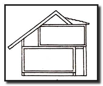 Типы мансардных крыш