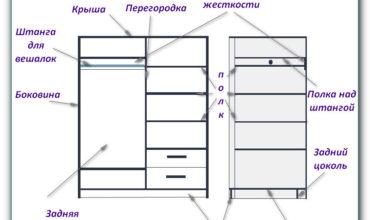 Konstrukciya-shkafa-kupe