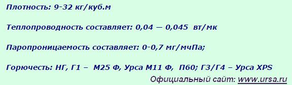 Утеплитель Урса (Ursa) - технические характеристики, фото, видео